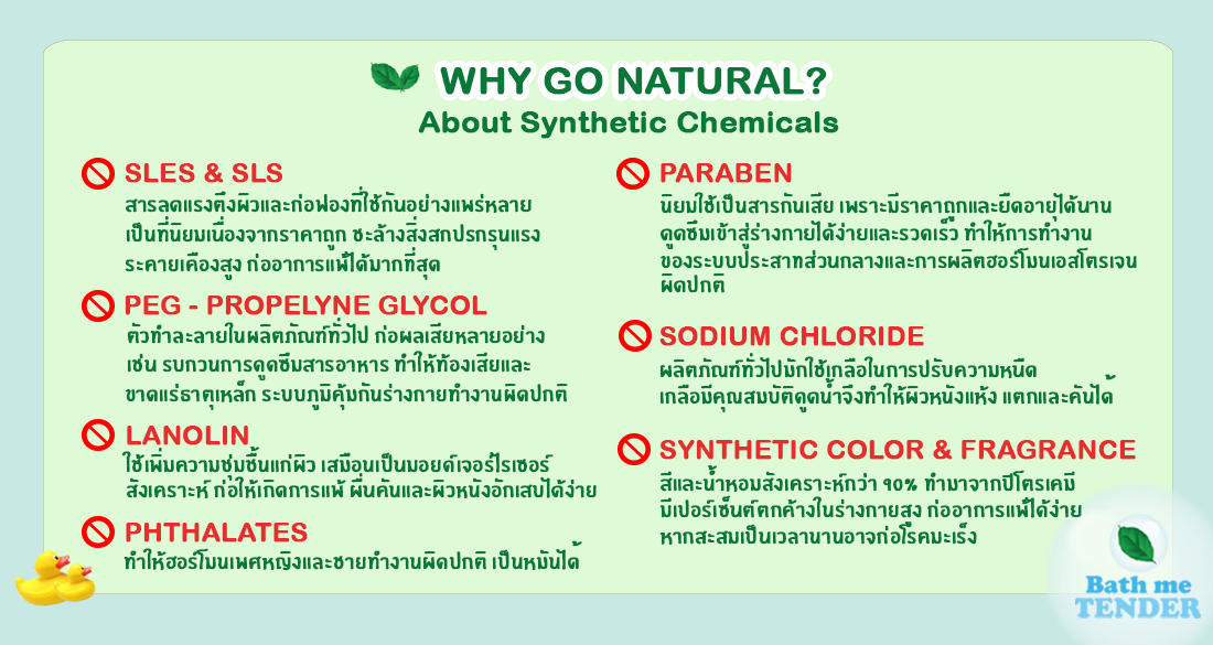 OUR-INGREDIENTS---About-Synthetic-Chemical---Photo